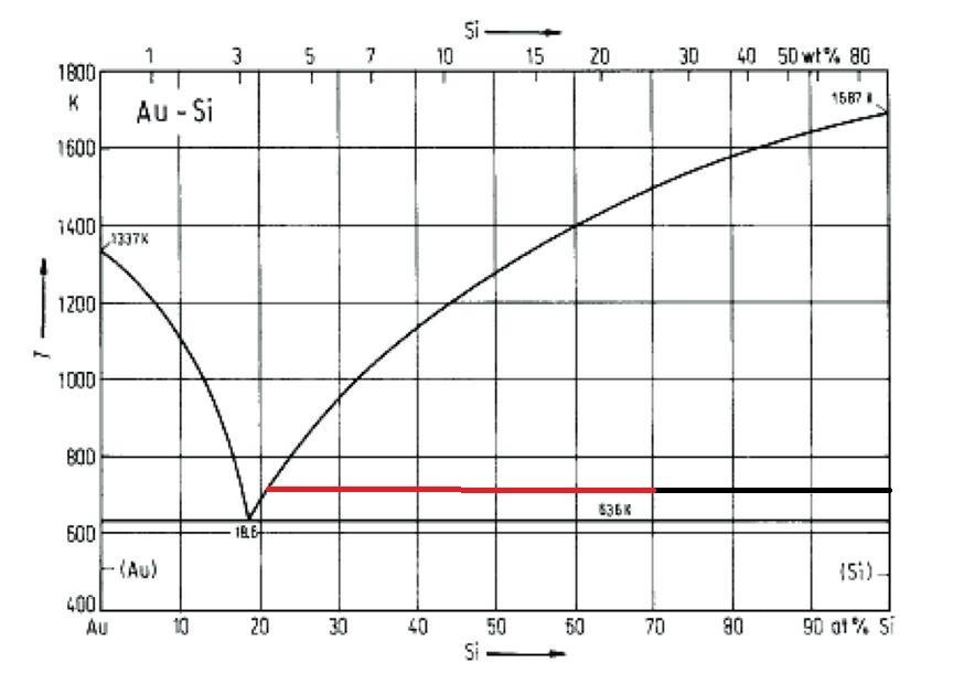 anteile im bin ren phasendiagramm berechnen hebel. Black Bedroom Furniture Sets. Home Design Ideas