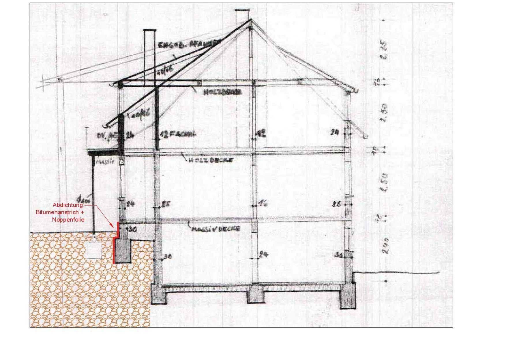 fundament vom haus abdichten wer weiss. Black Bedroom Furniture Sets. Home Design Ideas