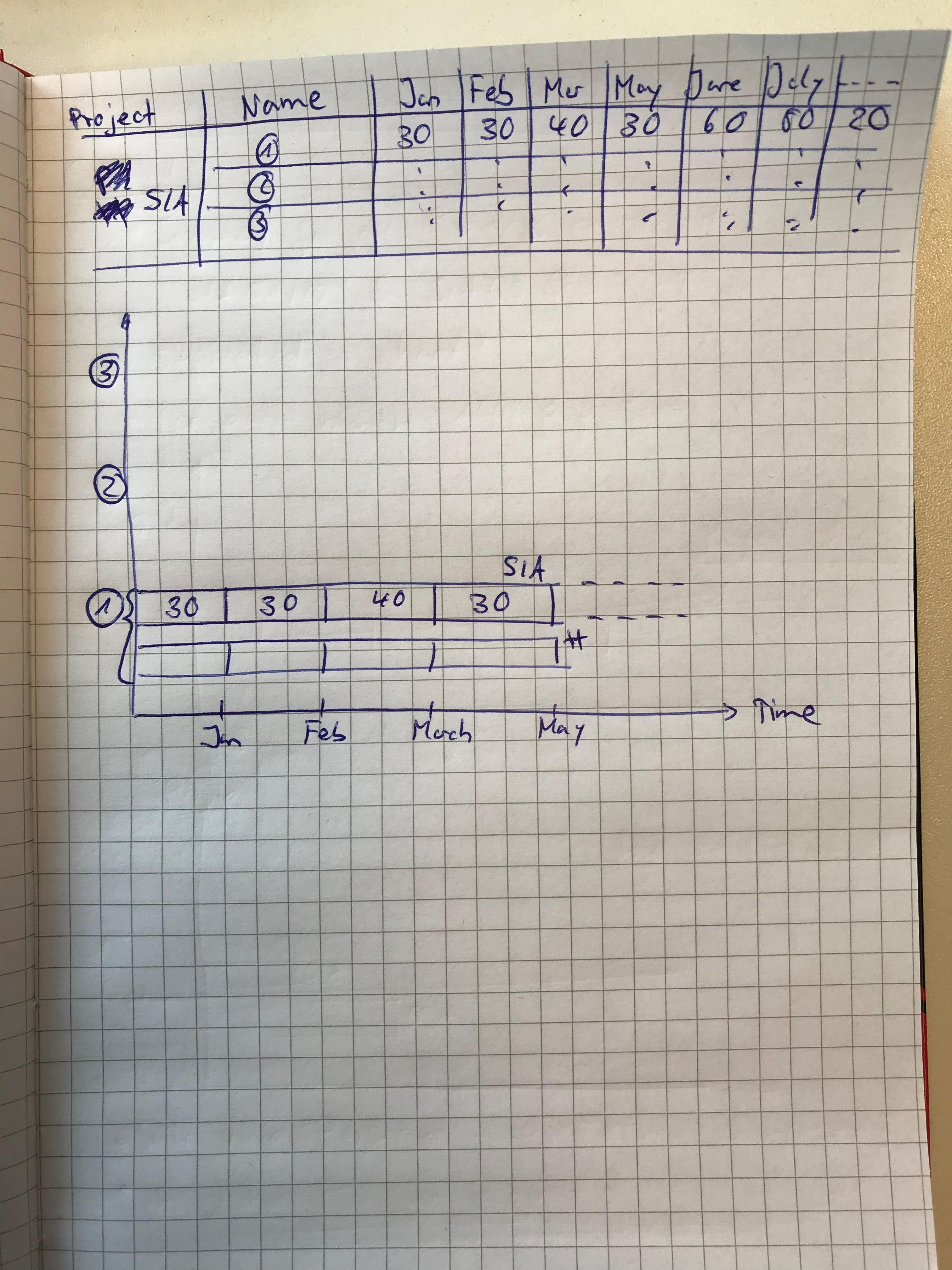 excel kompliziertes balkendiagramm erstellen werweiss