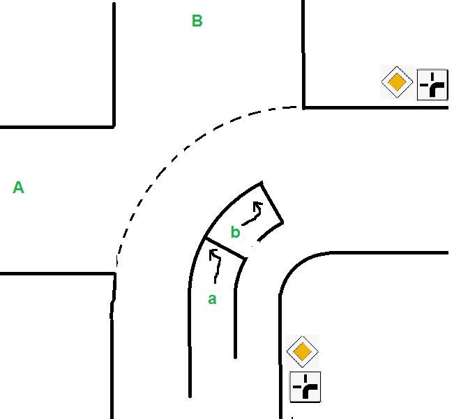 Abknickende vorfahrtsstraße blinken