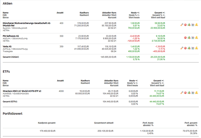 Screenshot_2021-02-23 BÖRSE ONLINE Börsennachrichten - Aktien - Aktienkurse