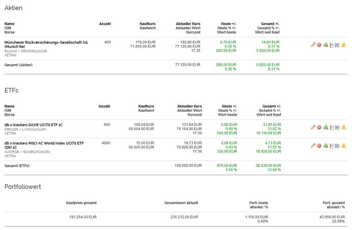 Screenshot-2018-1-23 BÖRSE ONLINE Börsennachrichten - Aktien - Aktienkurse
